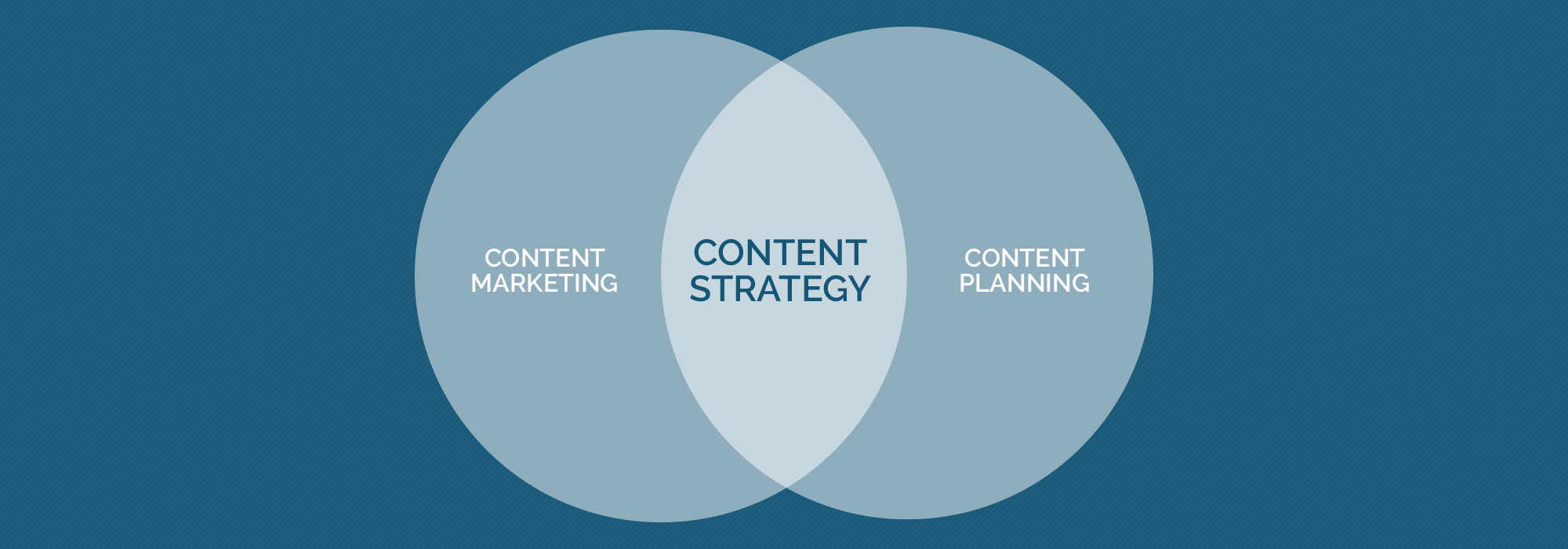 Building an Engaging Content Strategy